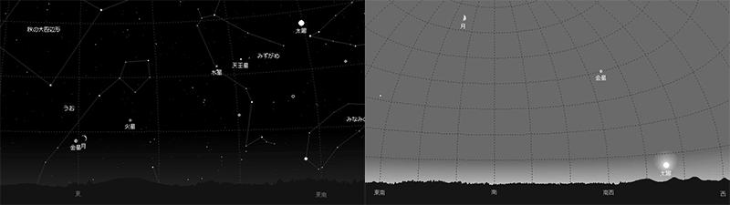 王仁三郎が目撃した天体現象のシミュレーション